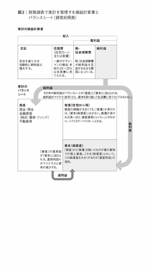 f:id:yougaku-eigo:20190630212550p:image