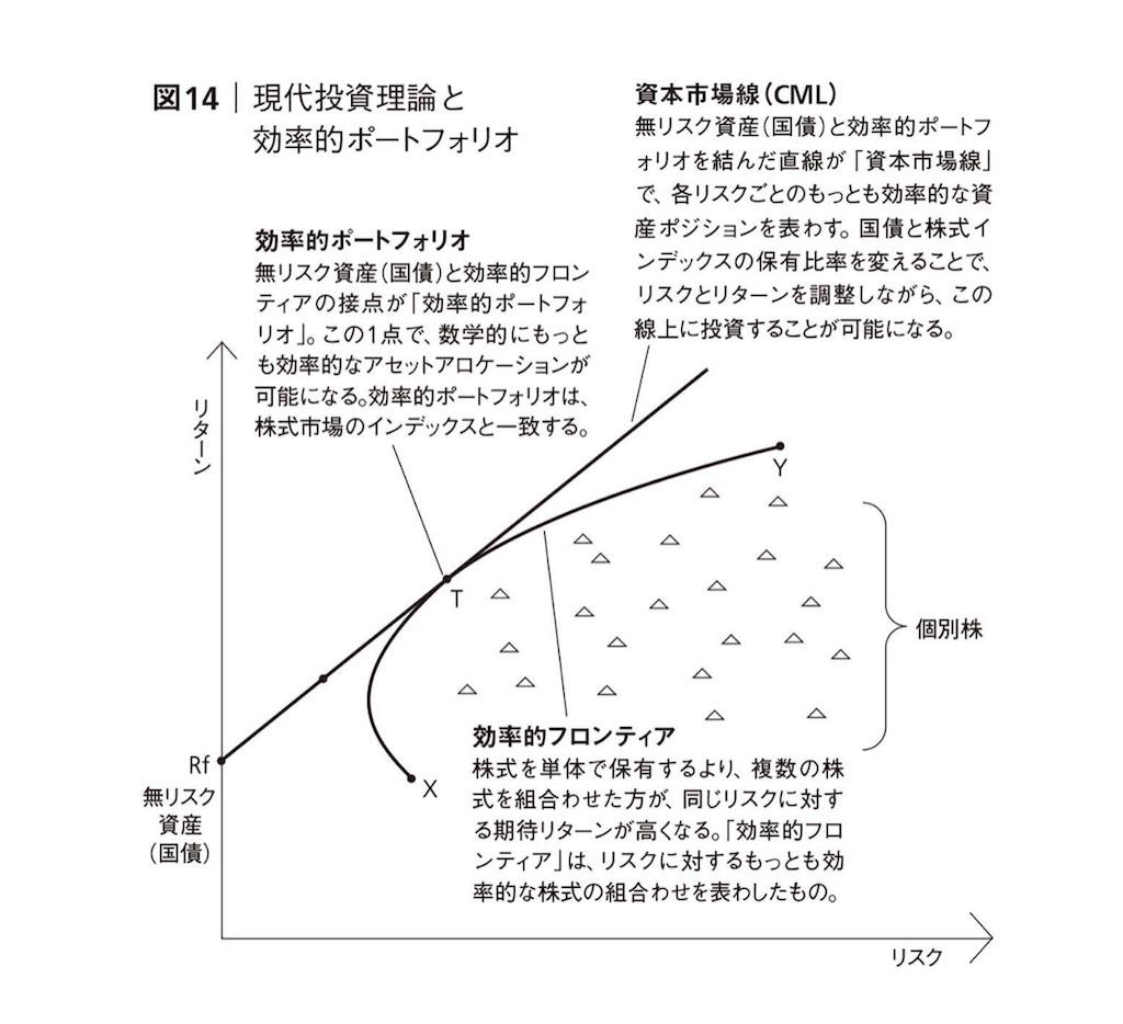 f:id:yougaku-eigo:20190630234645j:image