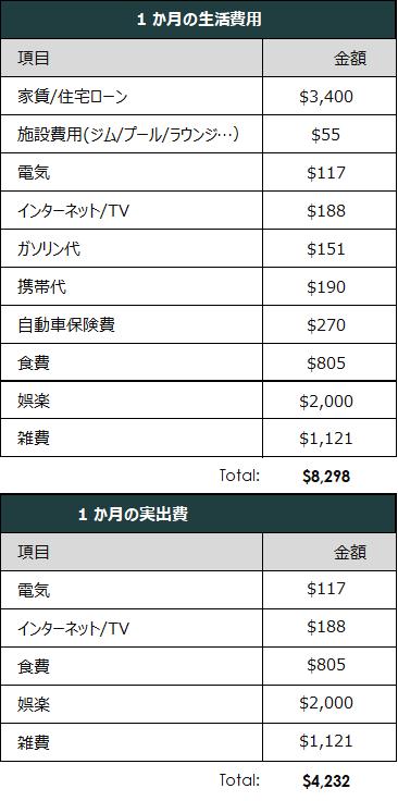 f:id:yougaku-eigo:20190701201050p:plain