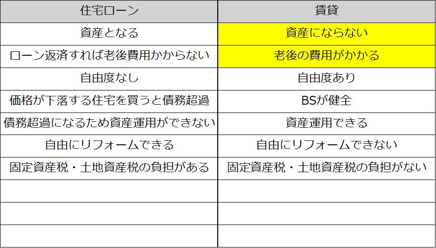 f:id:yougaku-eigo:20190702040224p:plain