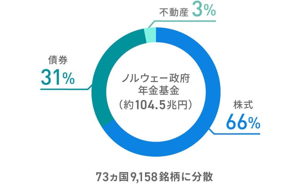 f:id:yougaku-eigo:20190708094940j:image