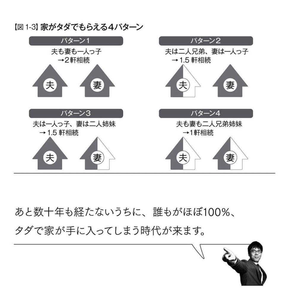 f:id:yougaku-eigo:20190713043304j:image