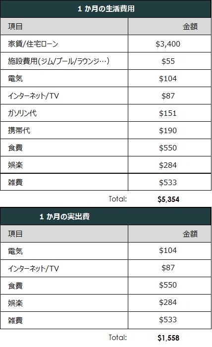 f:id:yougaku-eigo:20190717003921p:plain