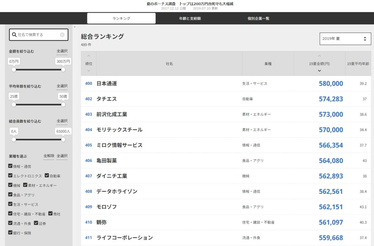 f:id:yougaku-eigo:20190720023536p:plain