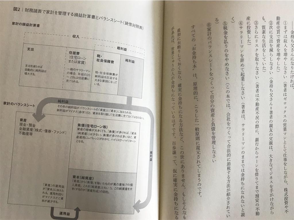 f:id:yougaku-eigo:20190720232411j:image