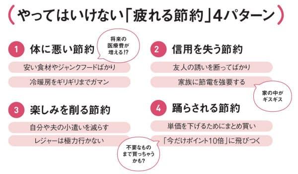 f:id:yougaku-eigo:20190928214043j:plain