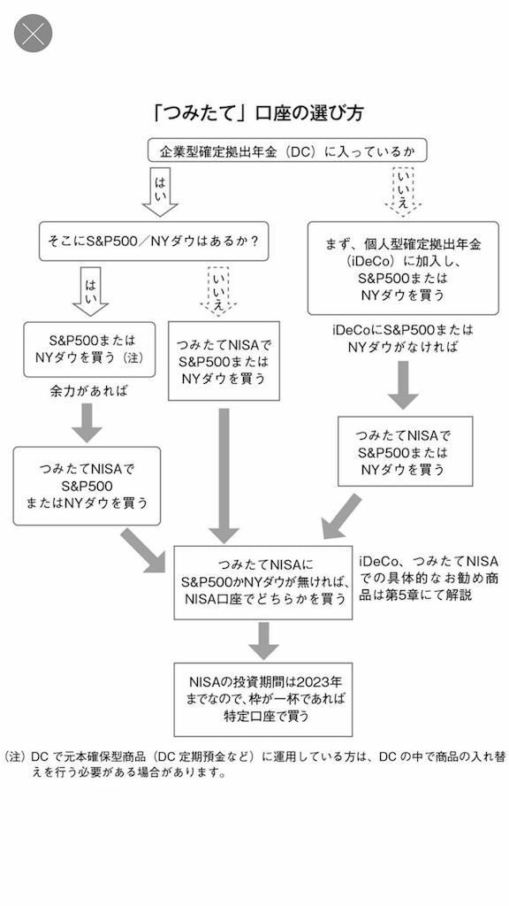 f:id:yougaku-eigo:20191003013508p:image