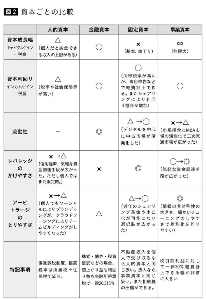 f:id:yougaku-eigo:20191007101148j:image