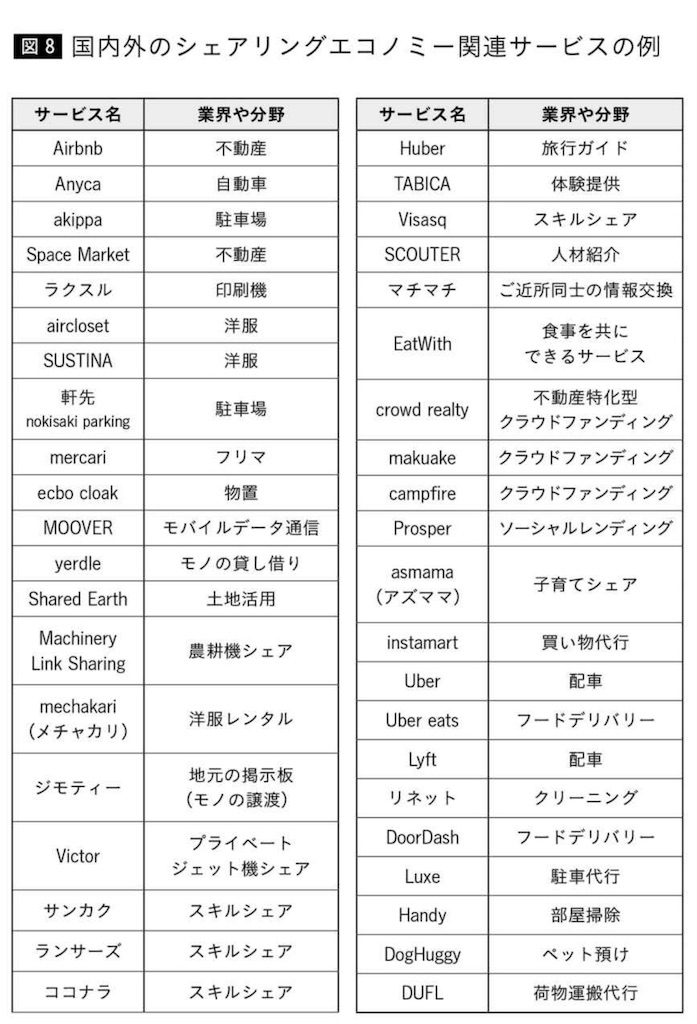f:id:yougaku-eigo:20191008021348j:image