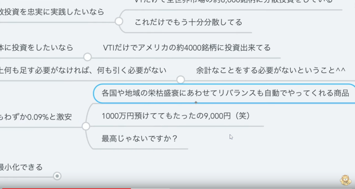 f:id:yougaku-eigo:20191015083834p:plain