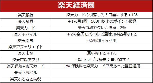 f:id:yougaku-eigo:20191016075058p:plain