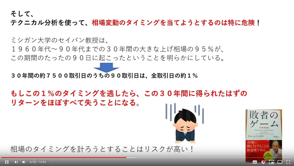 f:id:yougaku-eigo:20191019003655p:plain