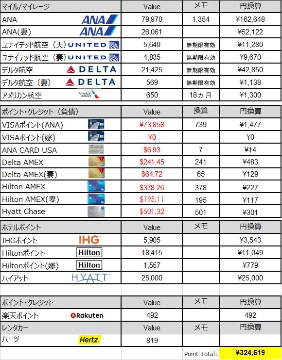 f:id:yougaku-eigo:20191101110039p:plain