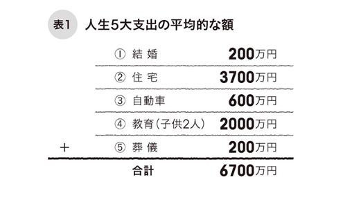 f:id:yougaku-eigo:20191120005206p:plain