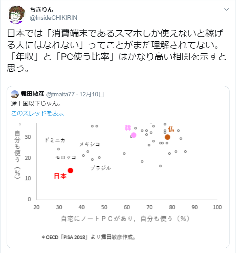 f:id:yougaku-eigo:20191212044406p:plain
