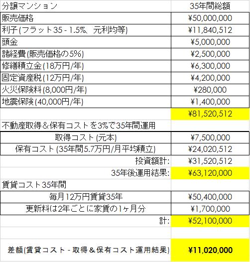 f:id:yougaku-eigo:20191217233127p:plain