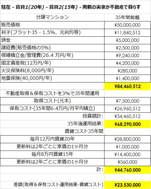 f:id:yougaku-eigo:20191218052157p:plain