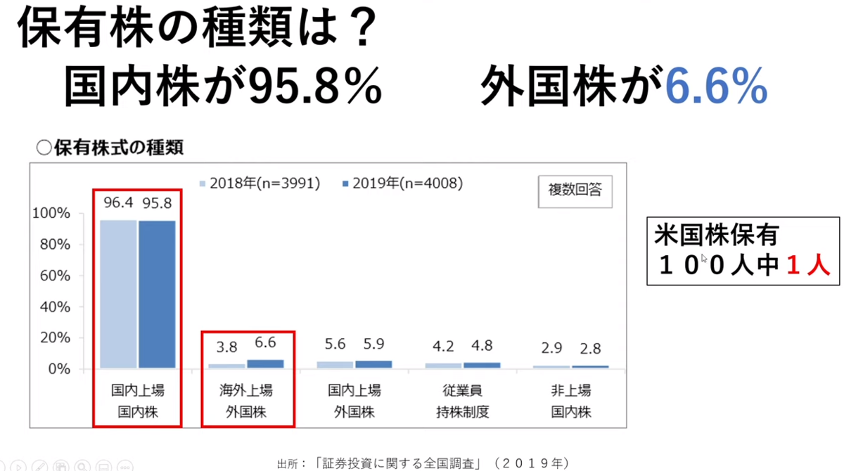 f:id:yougaku-eigo:20191221024807p:plain