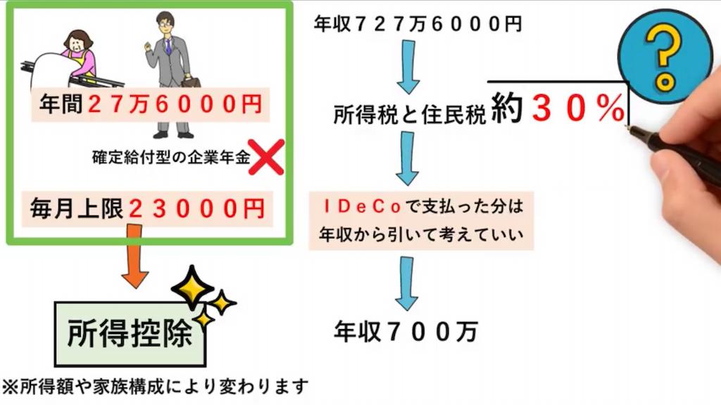 f:id:yougaku-eigo:20191227005519p:image