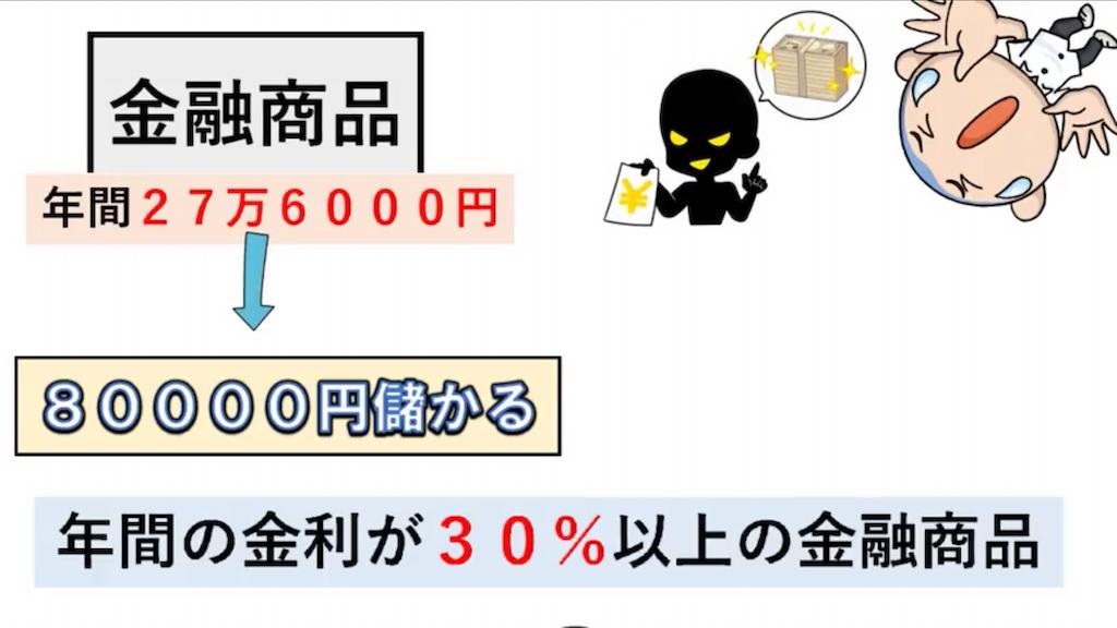 f:id:yougaku-eigo:20191227005524p:image