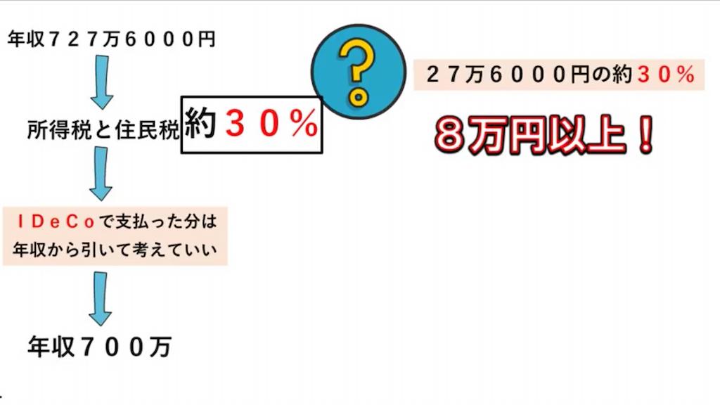f:id:yougaku-eigo:20191227005529p:image
