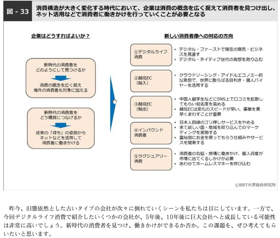 f:id:yougaku-eigo:20200113132651p:plain
