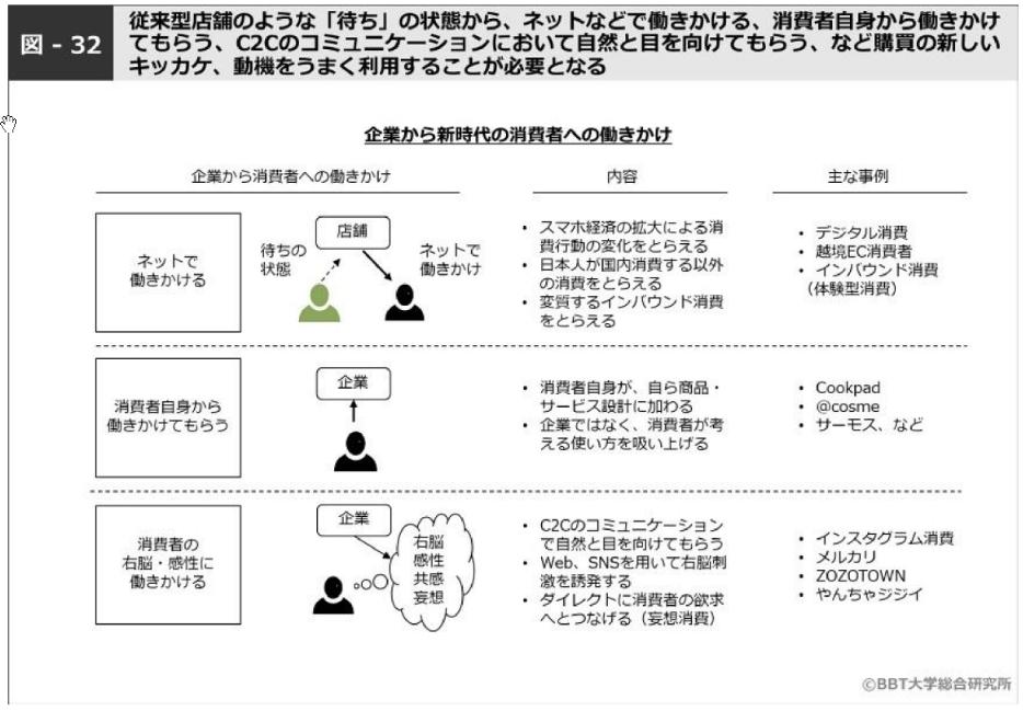 f:id:yougaku-eigo:20200113132738p:plain