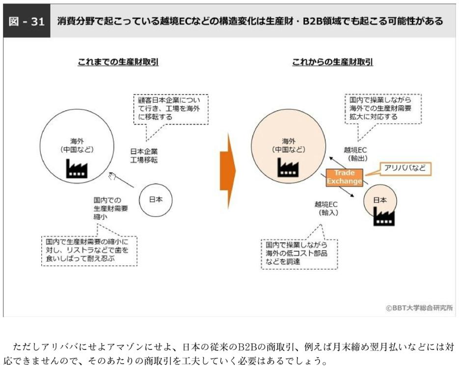 f:id:yougaku-eigo:20200113132858p:plain