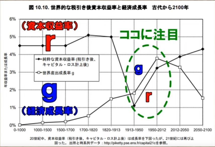 f:id:yougaku-eigo:20200118041547p:plain