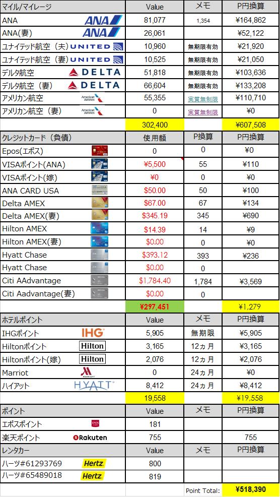 f:id:yougaku-eigo:20200204004903p:plain