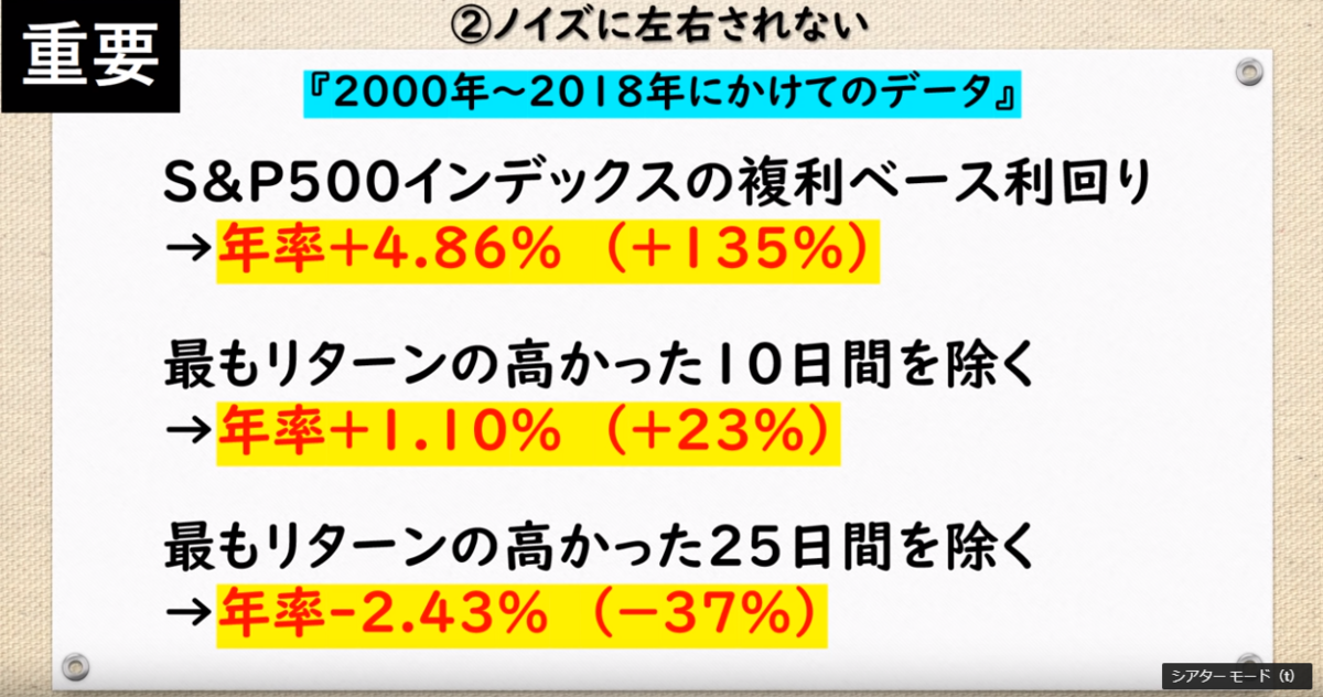 f:id:yougaku-eigo:20200327235219p:plain
