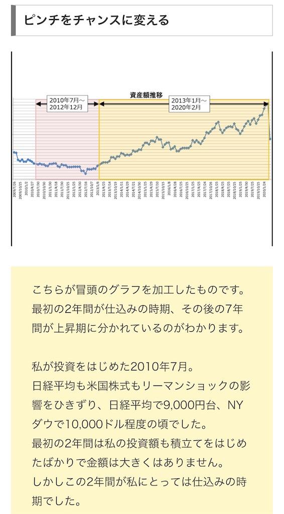 f:id:yougaku-eigo:20200328214945j:image