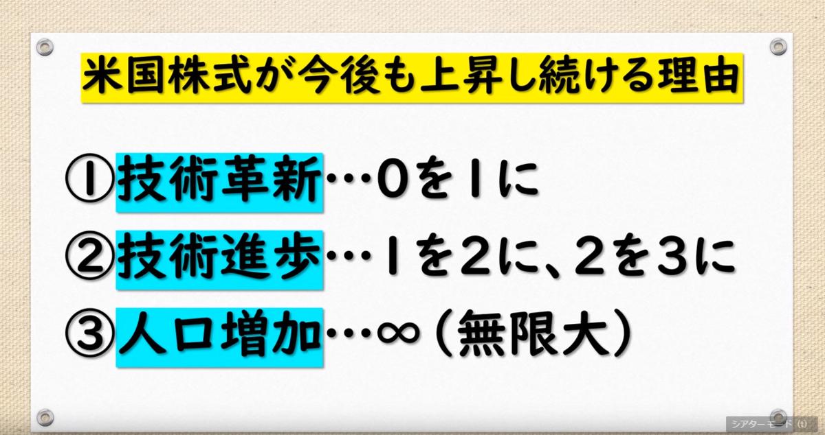f:id:yougaku-eigo:20200402083928p:plain