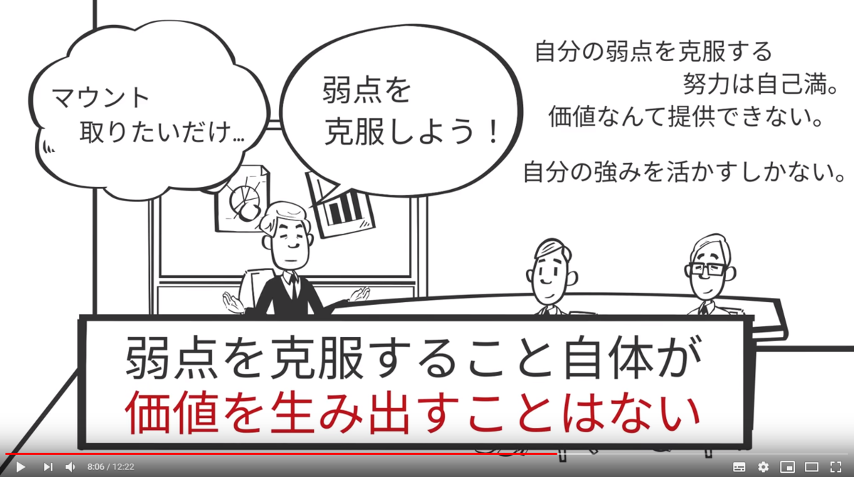 f:id:yougaku-eigo:20200405102138p:plain