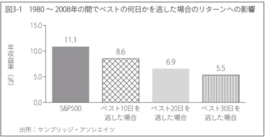 f:id:yougaku-eigo:20200407002231p:plain