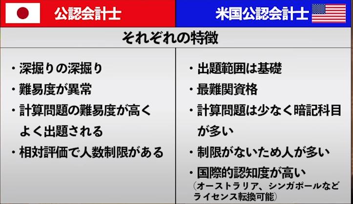 f:id:yougaku-eigo:20200407235358p:plain