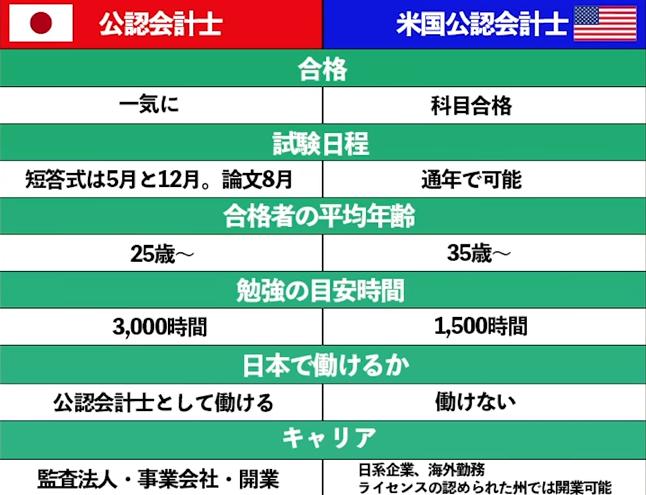 f:id:yougaku-eigo:20200408003023p:plain