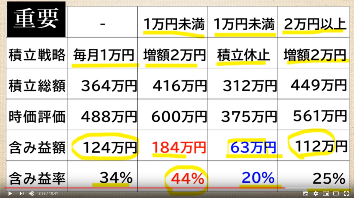 f:id:yougaku-eigo:20200411231915p:plain