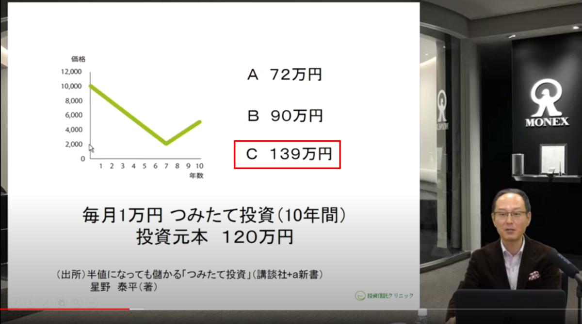 f:id:yougaku-eigo:20200416054426p:plain