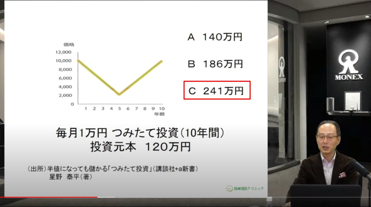 f:id:yougaku-eigo:20200416054450p:plain
