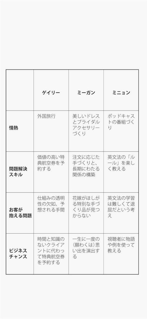 f:id:yougaku-eigo:20200419205806p:image