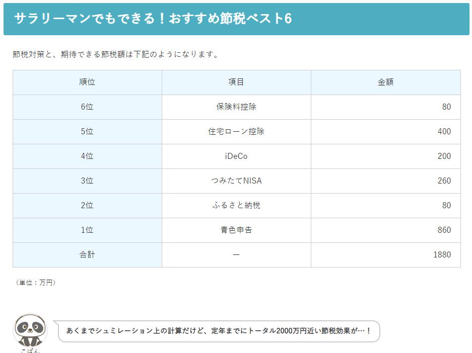f:id:yougaku-eigo:20200419222000p:plain