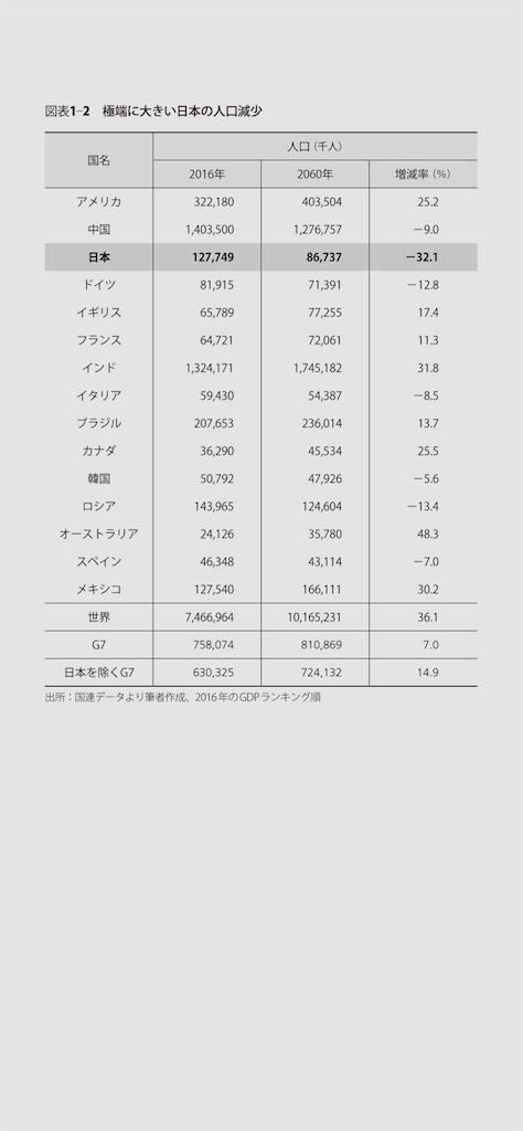 f:id:yougaku-eigo:20200503065255p:image
