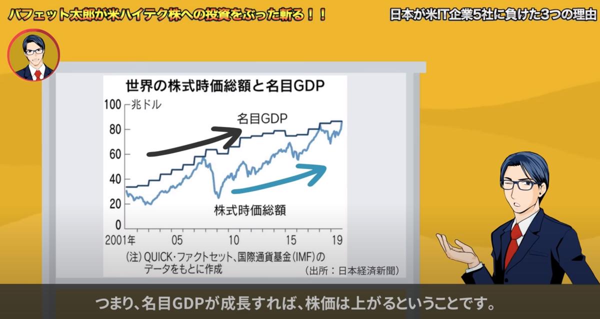 f:id:yougaku-eigo:20200513235900p:plain