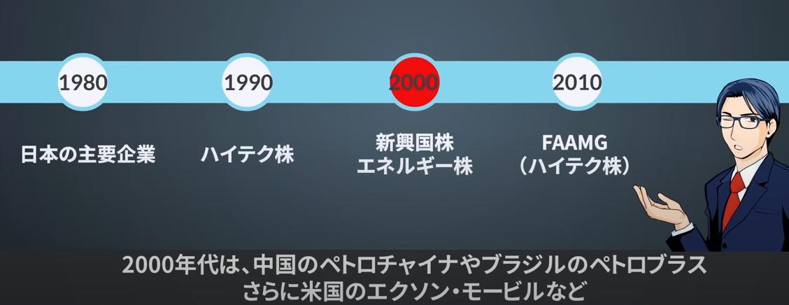 f:id:yougaku-eigo:20200514000538p:plain