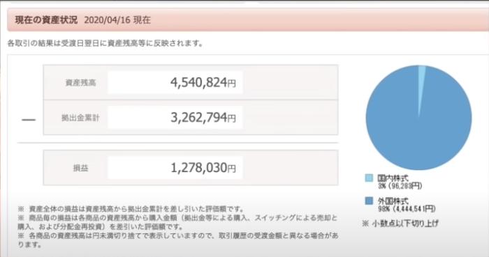 f:id:yougaku-eigo:20200523202429p:plain