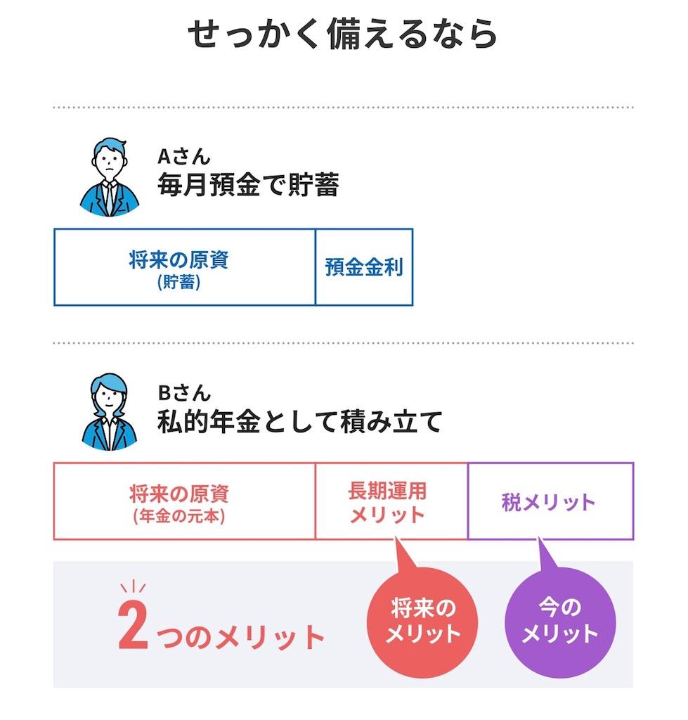 f:id:yougaku-eigo:20200524034808j:image