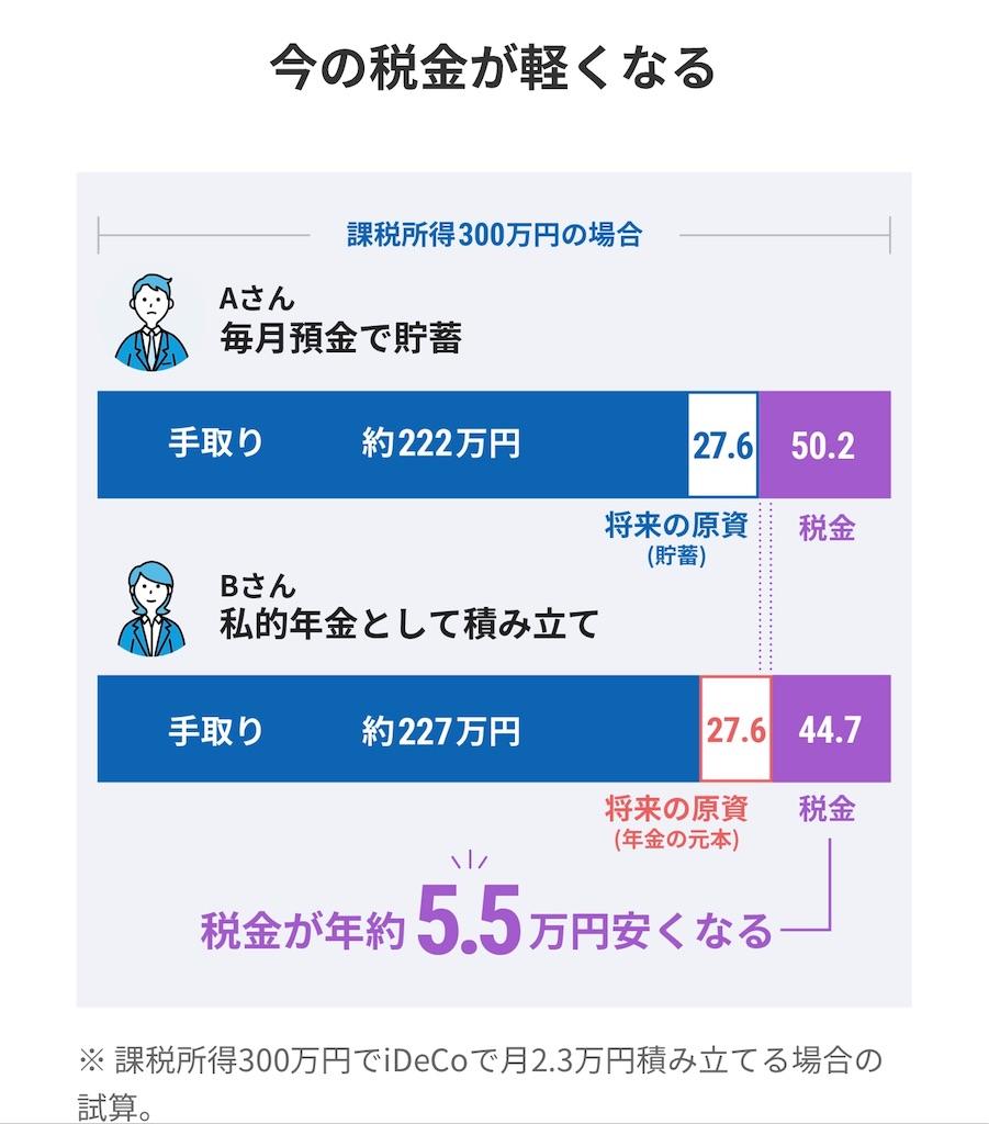 f:id:yougaku-eigo:20200524034813j:image