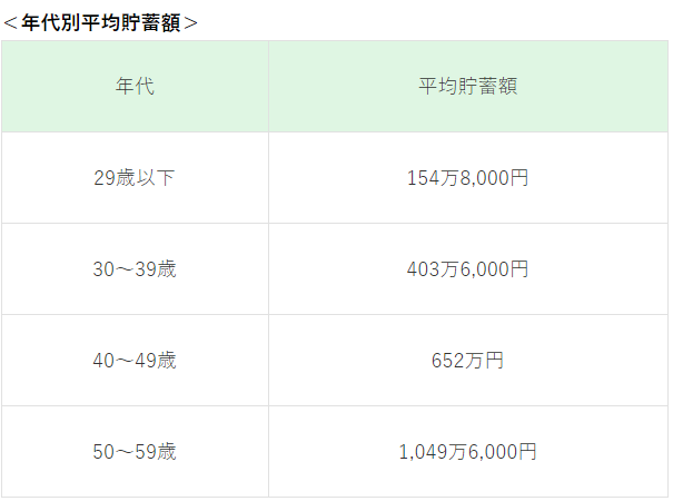 f:id:yougaku-eigo:20200525064452p:plain