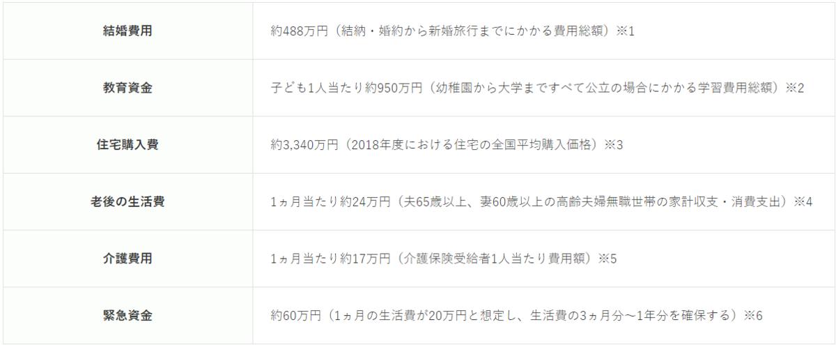 f:id:yougaku-eigo:20200525064935p:plain